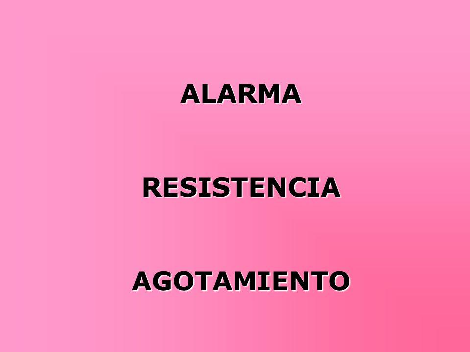 ALARMA RESISTENCIA AGOTAMIENTO