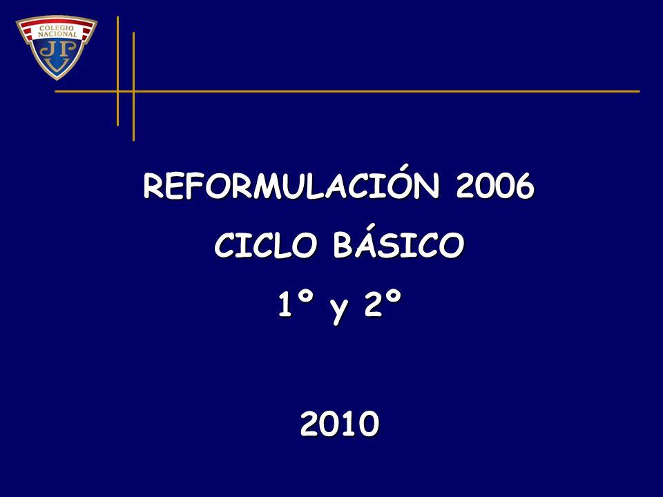 ASIGNATURAS Y CARGAS HORARIAS de 1º Y 2º EPI estrategia pedagógica inclusora E.C.A.
