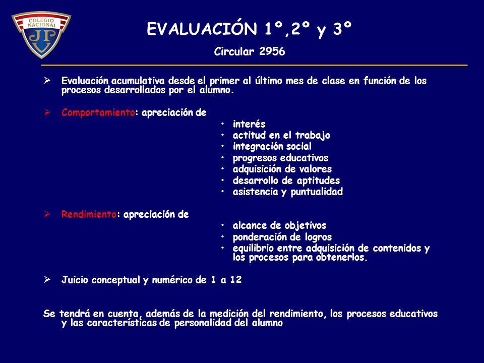 EVALUACIONES ESPECÍFICAS Diagnóstica: en la 2ª y 3ª semana de clase (solo un juicio conceptual) Semestral: a partir de 2ª semana posterior a las vacaciones de Julio (calificación con juicio conceptual y numérico, 6 mínimo aceptable en escala 1-12)