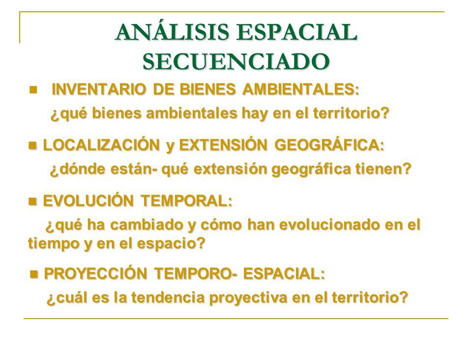 ANÁLISIS ESPACIAL SECUENCIADO INVENTARIO DE BIENES AMBIENTALES: ¿qué bienes ambientales hay en el territorio? ¿qué bienes ambientales hay en el territ
