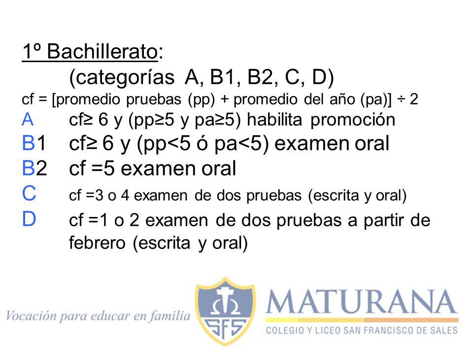 1º Bachillerato: (categorías A, B1, B2, C, D) cf = [promedio pruebas (pp) + promedio del año (pa)] ÷ 2 Acf 6 y (pp5 y pa5) habilita promoción B1cf 6 y