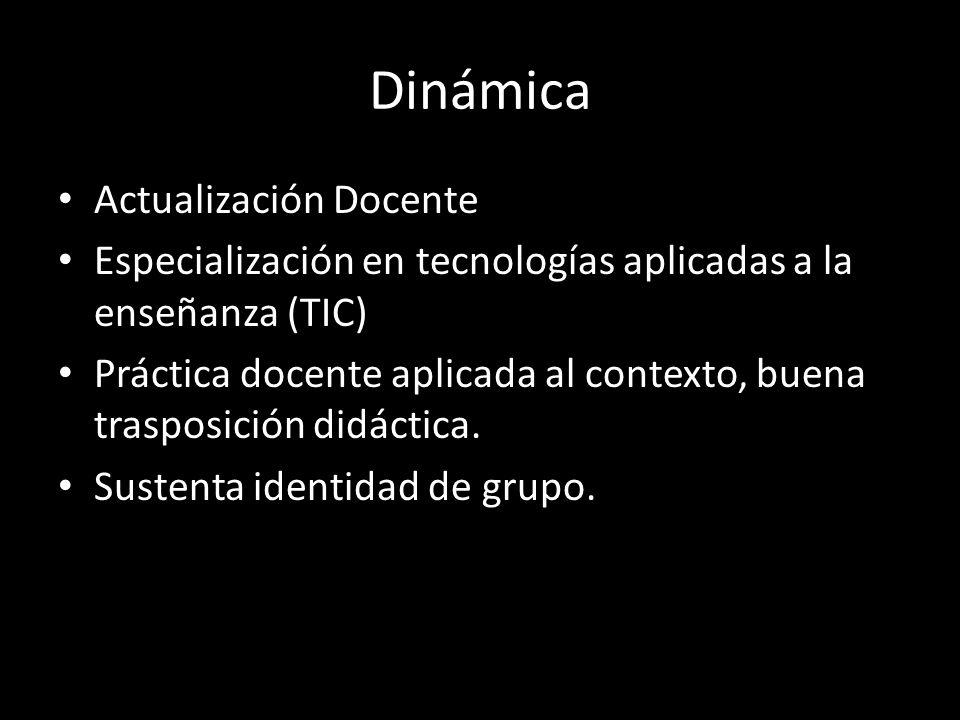 Dinámica Actualización Docente Especialización en tecnologías aplicadas a la enseñanza (TIC) Práctica docente aplicada al contexto, buena trasposición