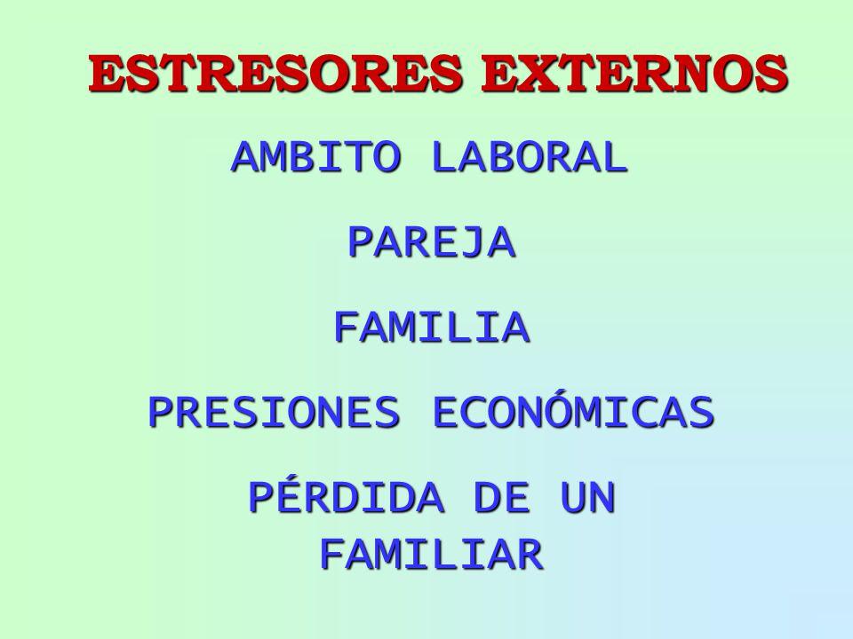 ESTRESORES EXTERNOS AMBITO LABORAL PAREJA FAMILIA PRESIONES ECONÓMICAS PÉRDIDA DE UN FAMILIAR