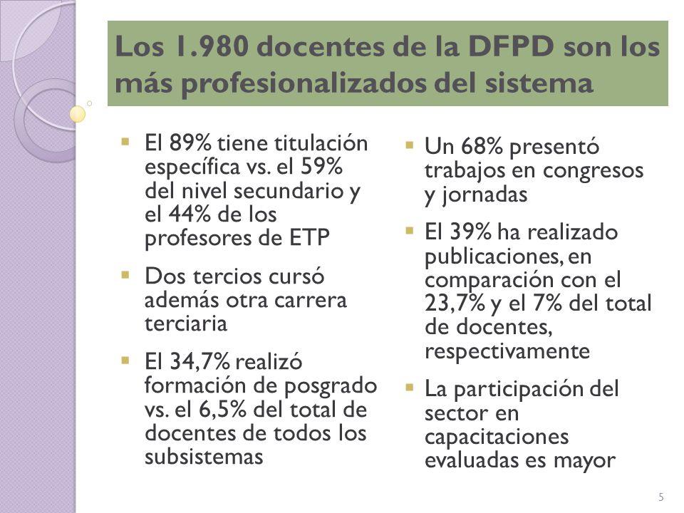 26 En el plano externo: ¿cómo pueden los IFD contribuir a mejorar el desarrollo profesional de los docentes del sistema .