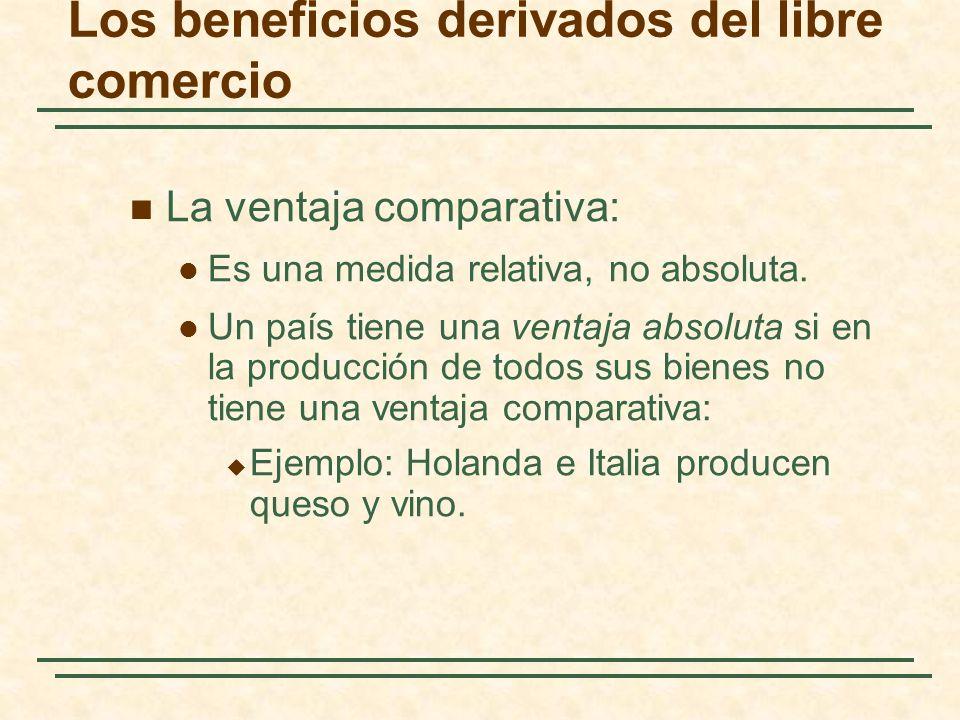 Los beneficios derivados del libre comercio La ventaja comparativa: Es una medida relativa, no absoluta. Un país tiene una ventaja absoluta si en la p