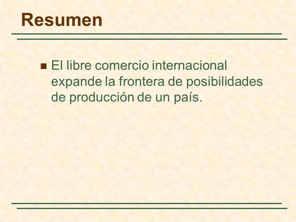 Resumen El libre comercio internacional expande la frontera de posibilidades de producción de un país.