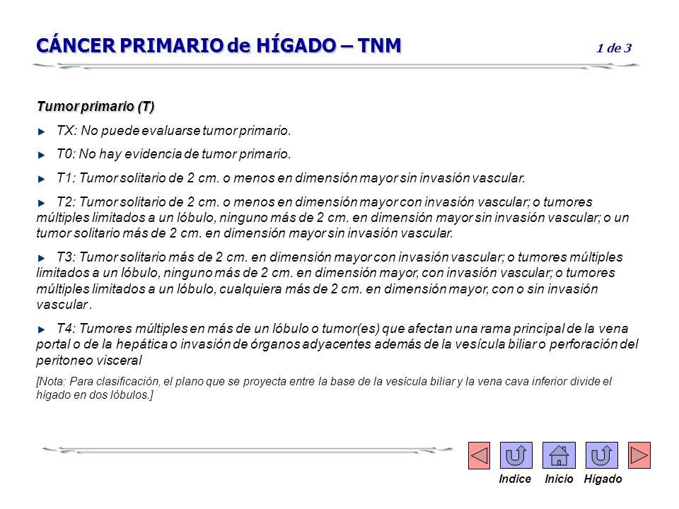 CÁNCER PRIMARIO de HÍGADO – TNM CÁNCER PRIMARIO de HÍGADO – TNM 1 de 3 Tumor primario (T) TX: No puede evaluarse tumor primario. T0: No hay evidencia