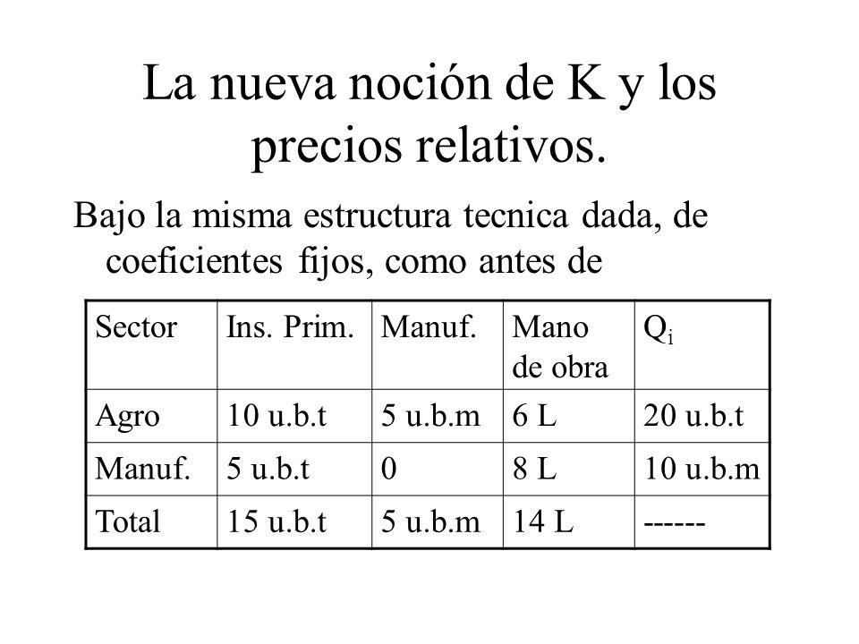 La nueva noción de K y los precios relativos. Bajo la misma estructura tecnica dada, de coeficientes fijos, como antes de SectorIns. Prim.Manuf.Mano d