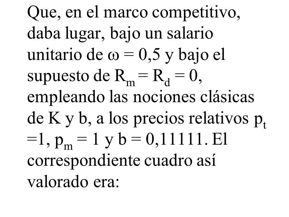 Que, en el marco competitivo, daba lugar, bajo un salario unitario de = 0,5 y bajo el supuesto de R m = R d = 0, empleando las nociones clásicas de K