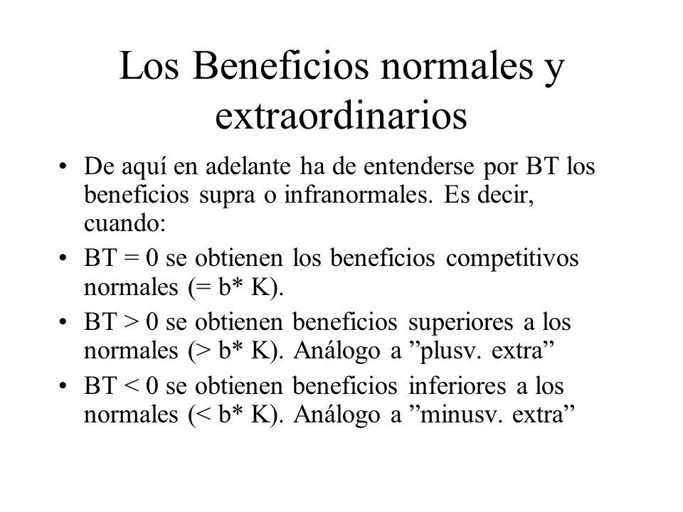 Los Beneficios normales y extraordinarios De aquí en adelante ha de entenderse por BT los beneficios supra o infranormales. Es decir, cuando: BT = 0 s
