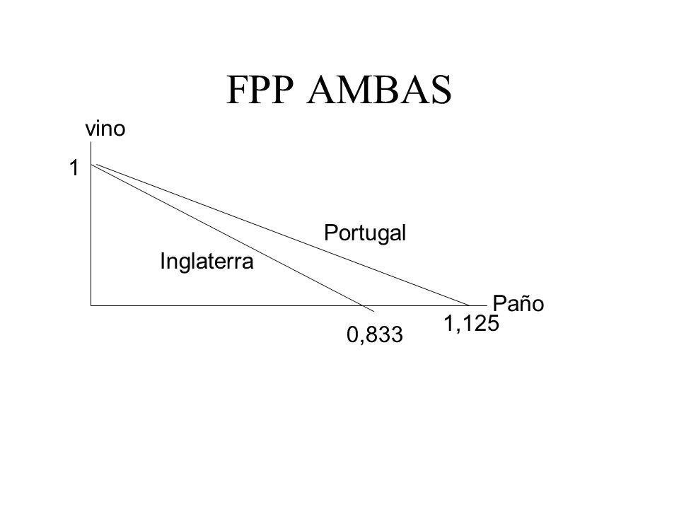 Paño vino 1,125 1 FPP AMBAS 0,833 Portugal Inglaterra