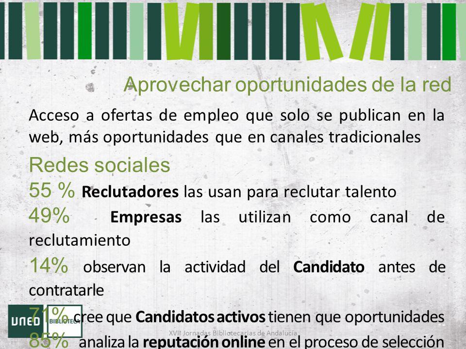 Aprovechar oportunidades de la red Acceso a ofertas de empleo que solo se publican en la web, más oportunidades que en canales tradicionales Redes soc
