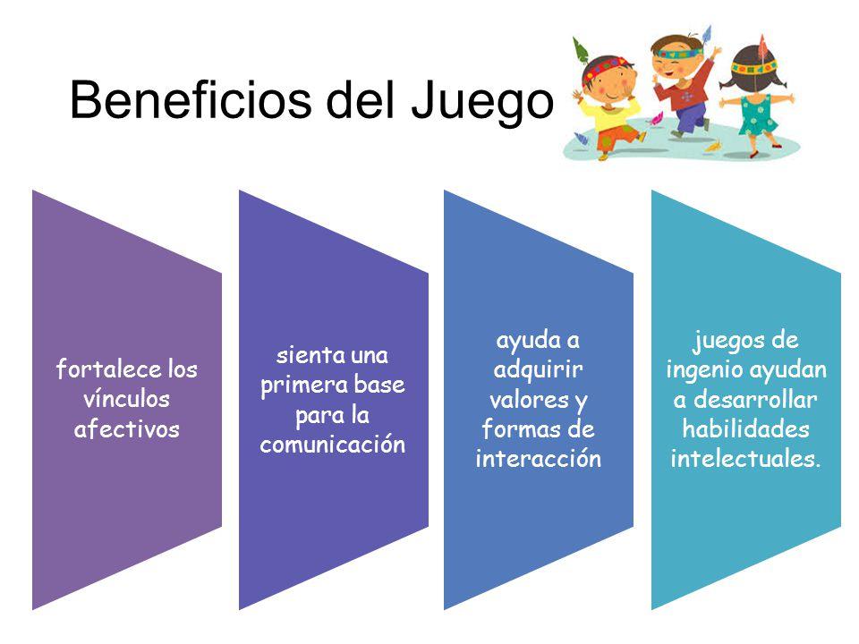 Beneficios del Juego fortalece los vínculos afectivos sienta una primera base para la comunicación ayuda a adquirir valores y formas de interacción juegos de ingenio ayudan a desarrollar habilidades intelectuales.