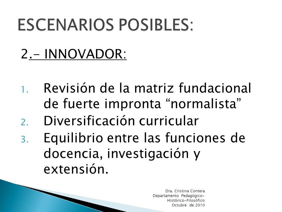 2.- INNOVADOR: 1. Revisión de la matriz fundacional de fuerte impronta normalista 2. Diversificación curricular 3. Equilibrio entre las funciones de d