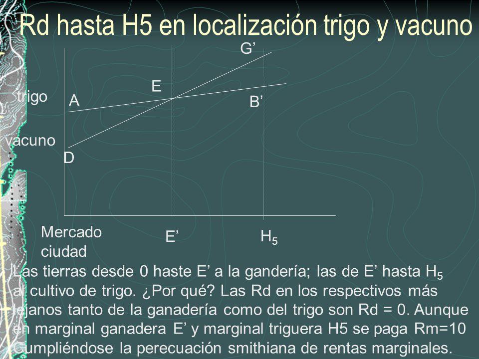trigo H5H5 vacuno Rd hasta H5 en localización trigo y vacuno Mercado ciudad D G B A E E Las tierras desde 0 haste E a la gandería; las de E hasta H 5