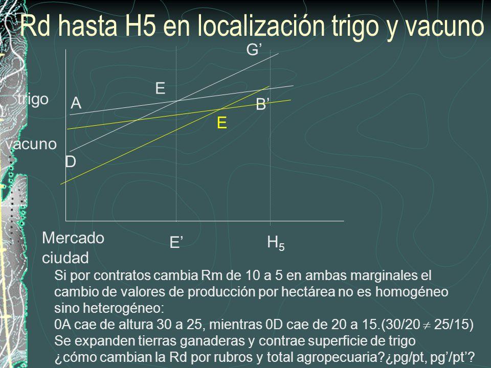 trigo H5H5 vacuno Rd hasta H5 en localización trigo y vacuno Mercado ciudad D G B A E E Si por contratos cambia Rm de 10 a 5 en ambas marginales el ca