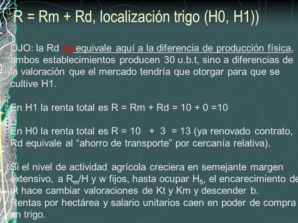 R = Rm + Rd, localización trigo (H0, H1)) OJO: la Rd no equivale aquí a la diferencia de producción física, ambos establecimientos producen 30 u.b.t,