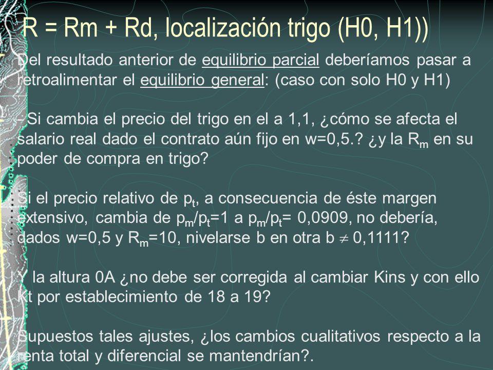 R = Rm + Rd, localización trigo (H0 a H5)) La renta total triguera, usadas todas las tierras disponibles o agotado el margen extensivo, hasta H5, resultaría así: RmRdR = Rm + RdQt H0103+3+3+3+32530 u.b.t H1103+3+3+32230 u.b.t H2103+3+31930 u.b.t H3103+31630 u.b.t H41031330 u.b.t H5100 30 u.b.t Total rubro6045105180 u.b.t Cuando solo H0: pt = 1; al final con H5 marginal: pt = 1,5.
