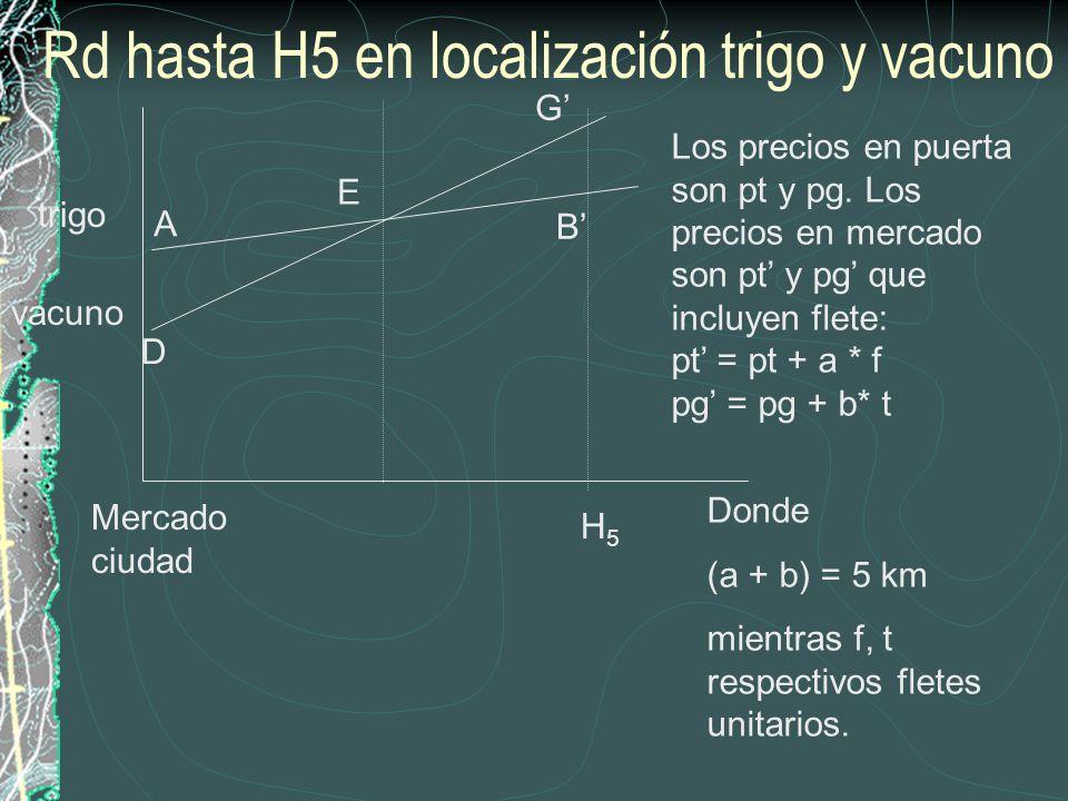 Los precios en puerta son pt y pg. Los precios en mercado son pt y pg que incluyen flete: pt = pt + a * f pg = pg + b* t trigo H5H5 vacuno Rd hasta H5