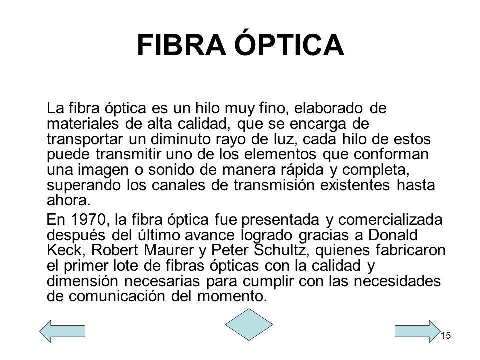 15 FIBRA ÓPTICA La fibra óptica es un hilo muy fino, elaborado de materiales de alta calidad, que se encarga de transportar un diminuto rayo de luz, c