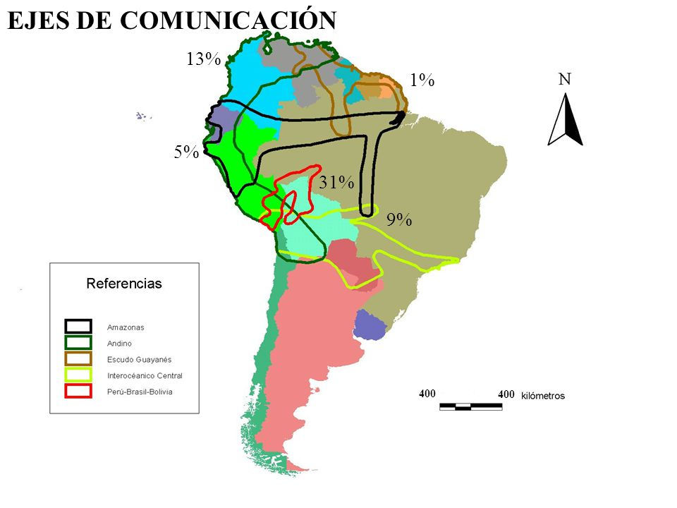 400 EJES DE COMUNICACIÓN 1% 5% 13% 31% 9%