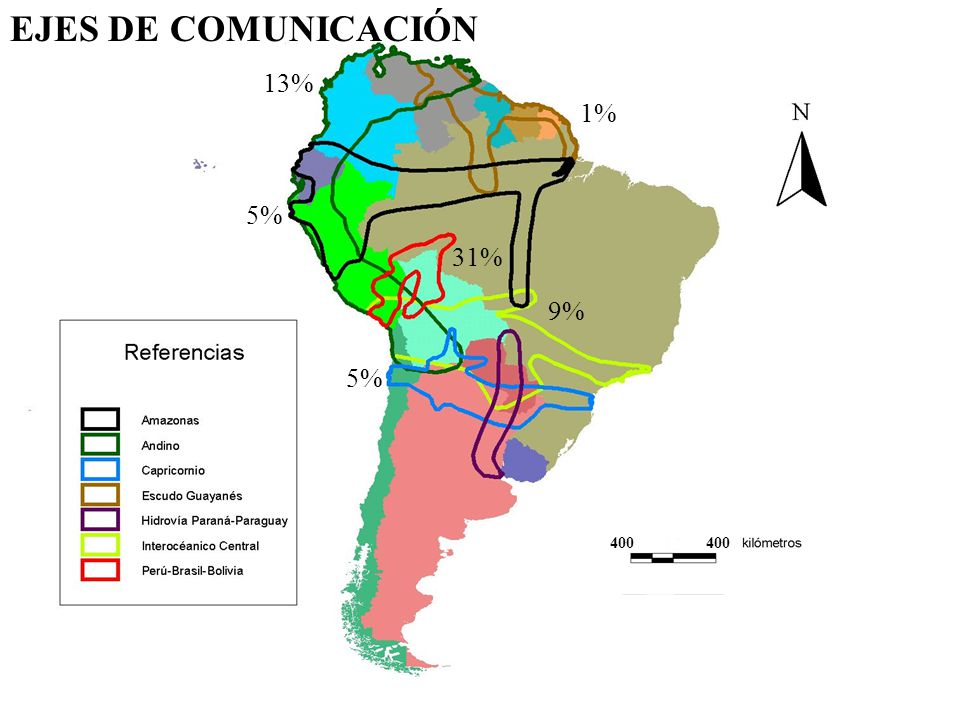 400 EJES DE COMUNICACIÓN 1% 5% 13% 31% 9% 5%