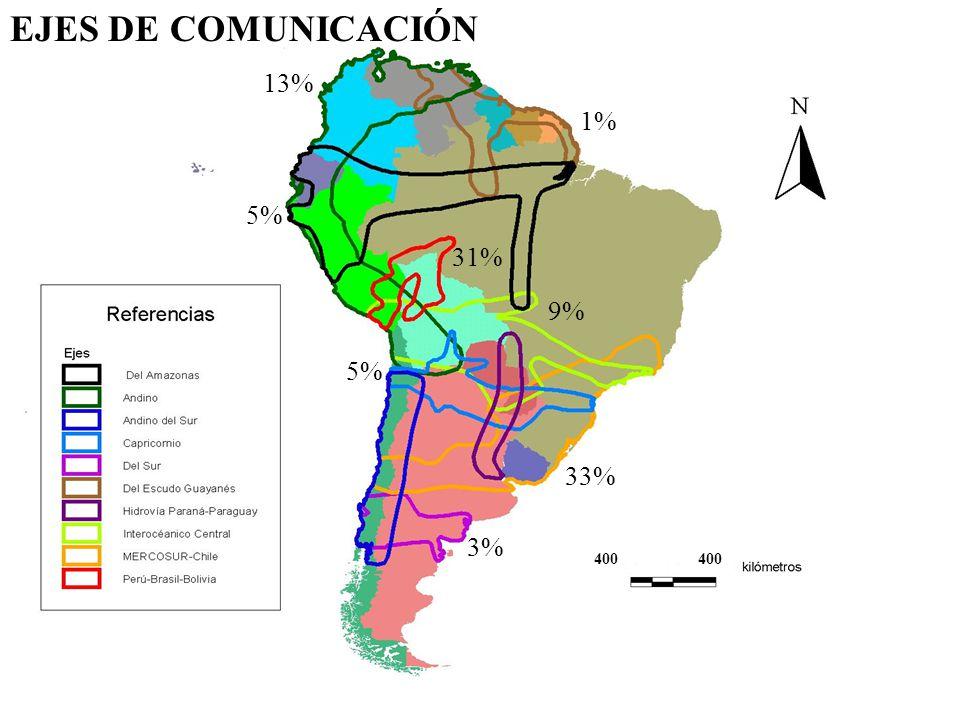 400 EJES DE COMUNICACIÓN 1% 5% 13% 31% 9% 5% 33% 3%