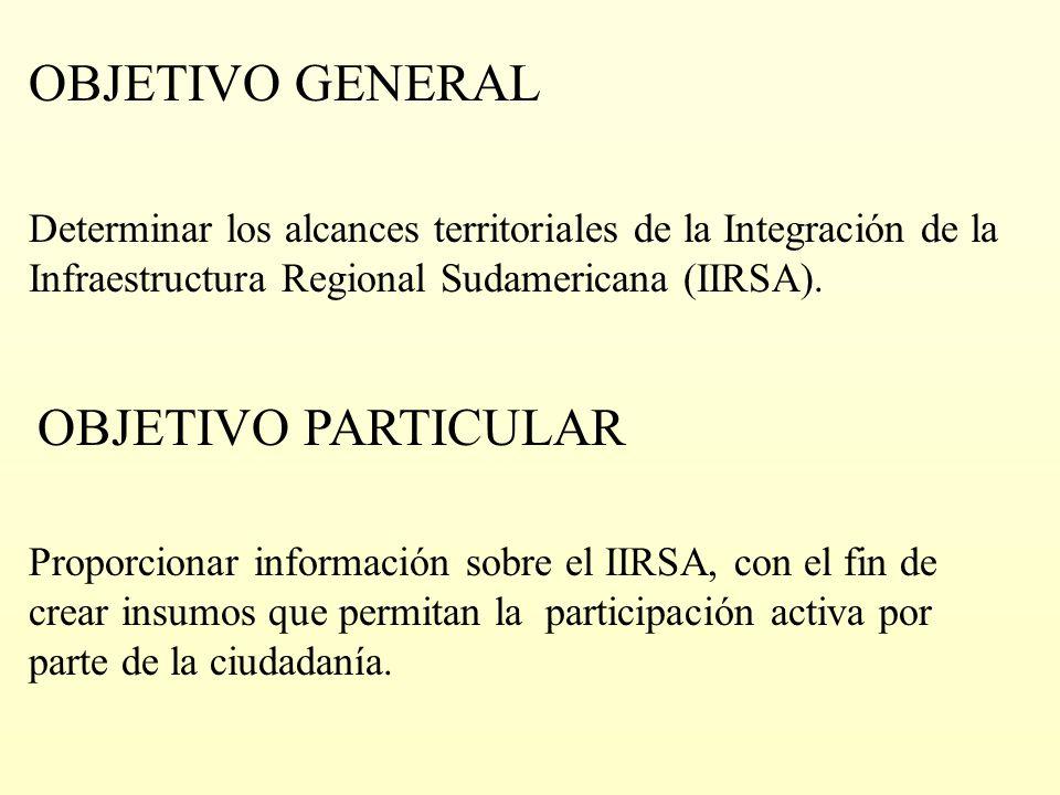 OBJETIVO GENERAL Determinar los alcances territoriales de la Integración de la Infraestructura Regional Sudamericana (IIRSA). OBJETIVO PARTICULAR Prop