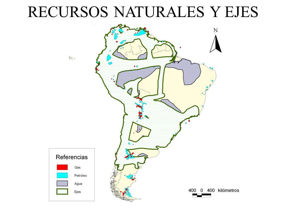 RECURSOS NATURALES Y EJES