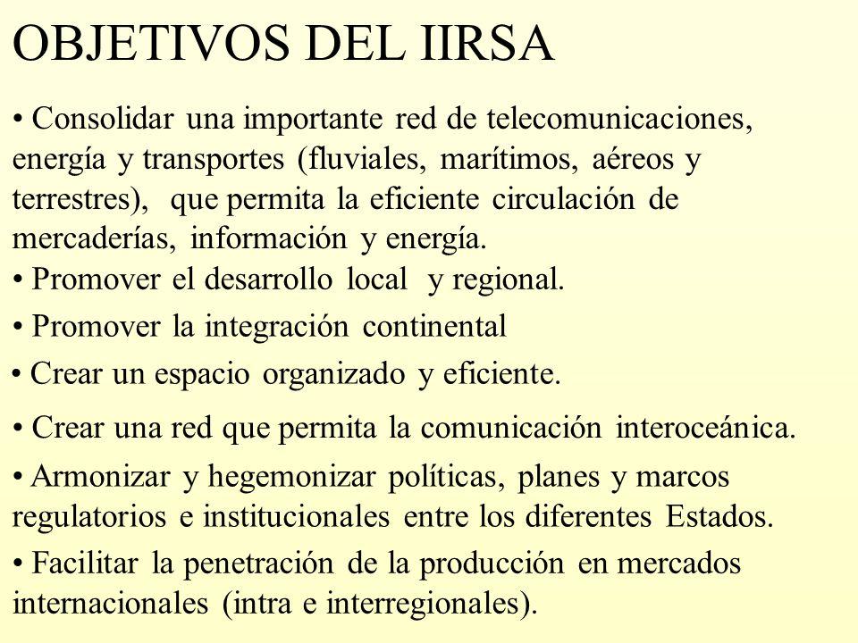 OBJETIVOS DEL IIRSA Crear un espacio organizado y eficiente. Crear una red que permita la comunicación interoceánica. Consolidar una importante red de