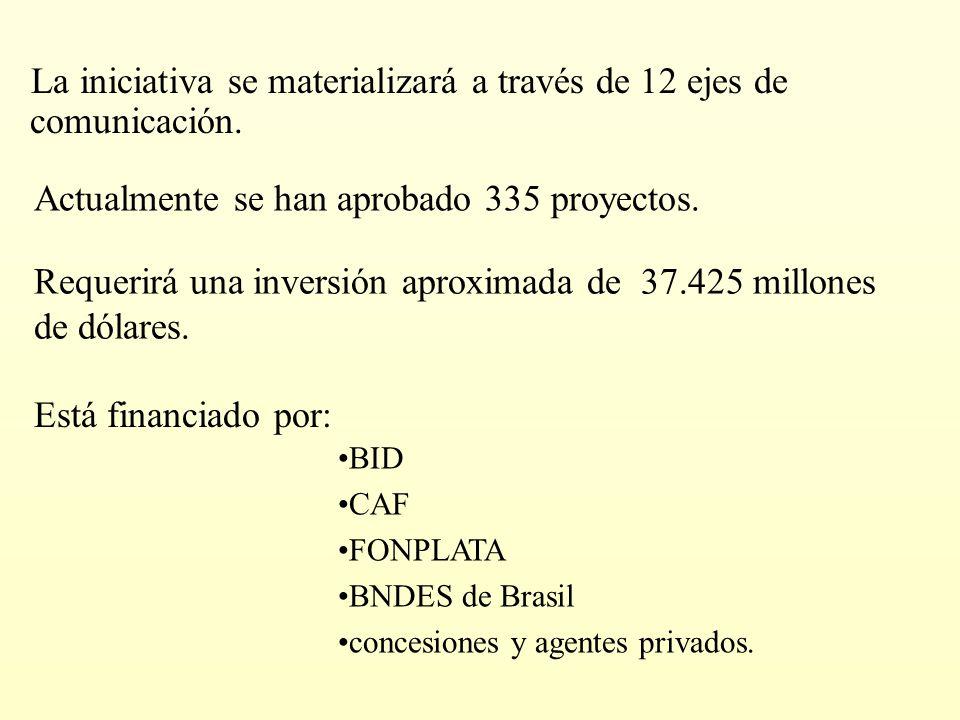 ¿Es la infraestructura necesaria para la consolidación de los objetivos propuestos por el ALCA.
