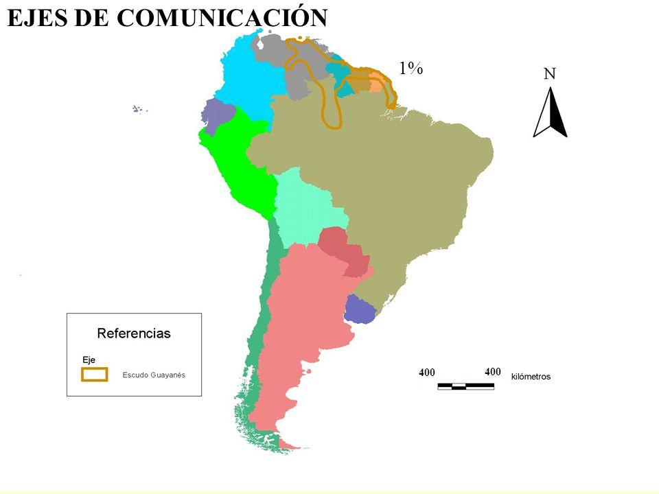 400 EJES DE COMUNICACIÓN 1% 5%