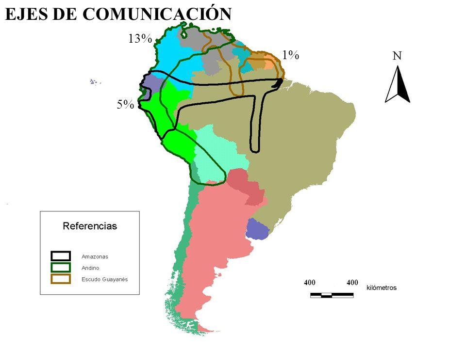 400 EJES DE COMUNICACIÓN 1% 5% 13% 31%