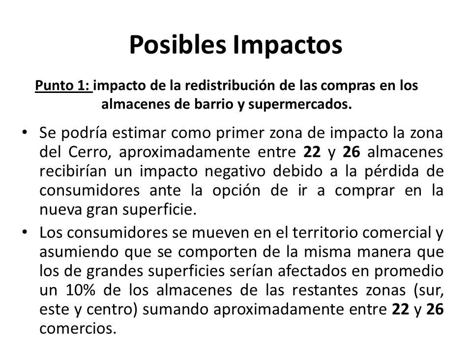 Posibles Impactos Se podría estimar como primer zona de impacto la zona del Cerro, aproximadamente entre 22 y 26 almacenes recibirían un impacto negat