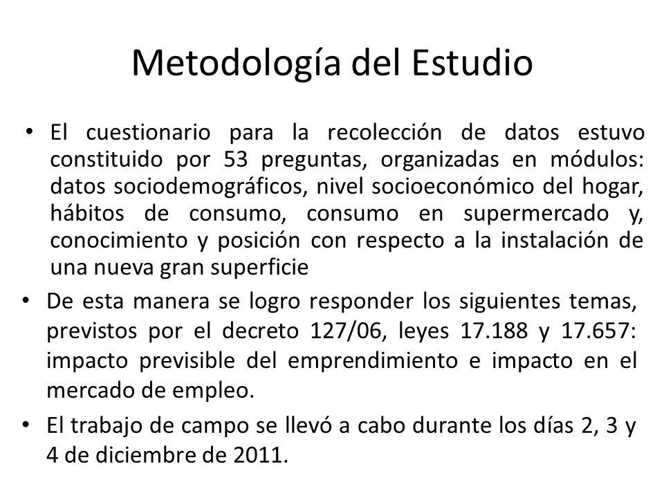 Metodología del Estudio El cuestionario para la recolección de datos estuvo constituido por 53 preguntas, organizadas en módulos: datos sociodemográfi