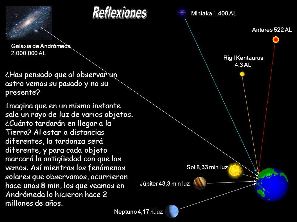 ¿Has pensado que al observar un astro vemos su pasado y no su presente? Imagina que en un mismo instante sale un rayo de luz de varios objetos. ¿Cuánt