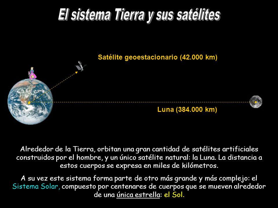 Luna (384.000 km) Satélite geoestacionario (42.000 km) Alrededor de la Tierra, orbitan una gran cantidad de satélites artificiales construidos por el