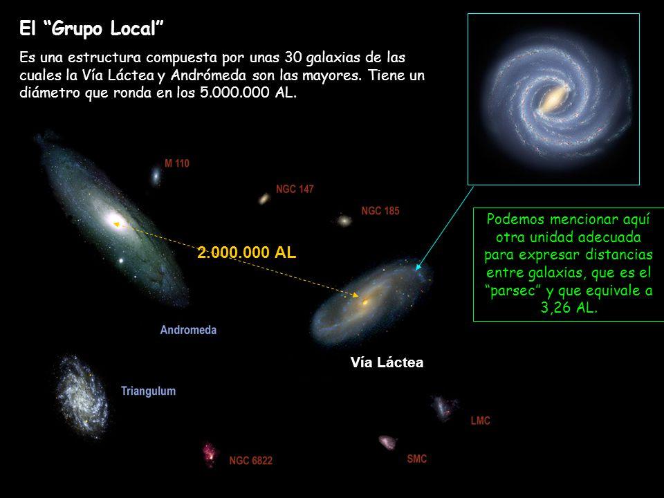 Vía Láctea 2.000.000 AL El Grupo Local Es una estructura compuesta por unas 30 galaxias de las cuales la Vía Láctea y Andrómeda son las mayores. Tiene