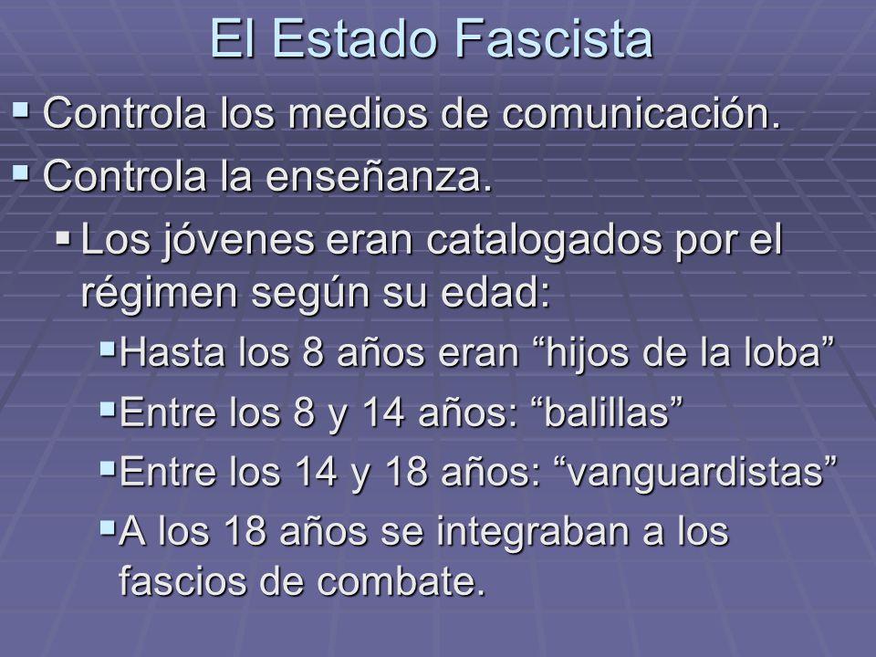 El Estado Fascista Controla los medios de comunicación. Controla los medios de comunicación. Controla la enseñanza. Controla la enseñanza. Los jóvenes
