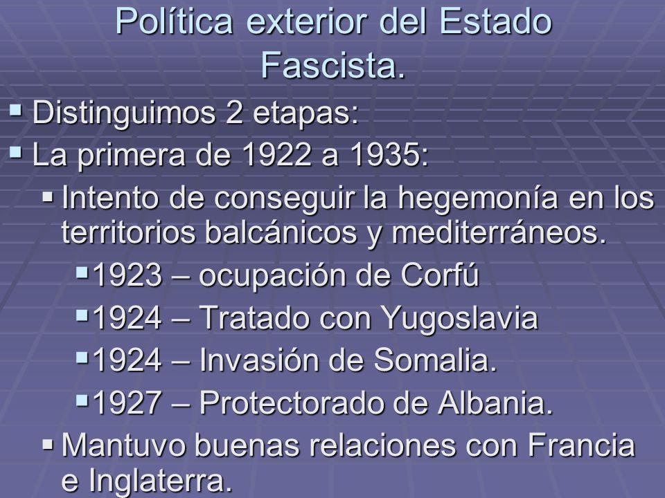 Política exterior del Estado Fascista. Distinguimos 2 etapas: Distinguimos 2 etapas: La primera de 1922 a 1935: La primera de 1922 a 1935: Intento de