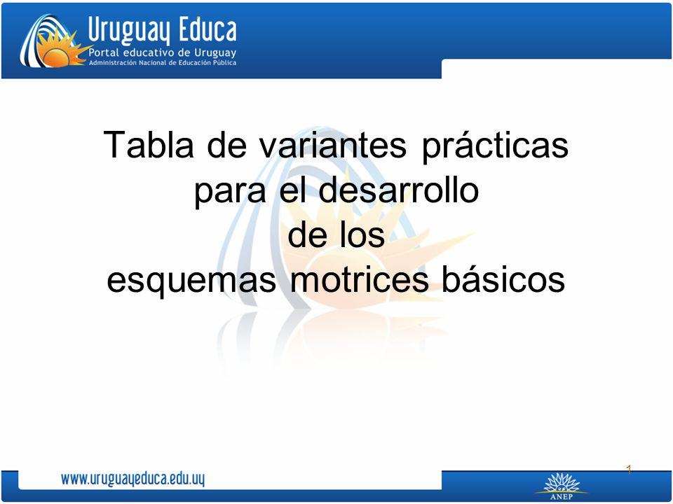 1 Tabla de variantes prácticas para el desarrollo de los esquemas motrices básicos