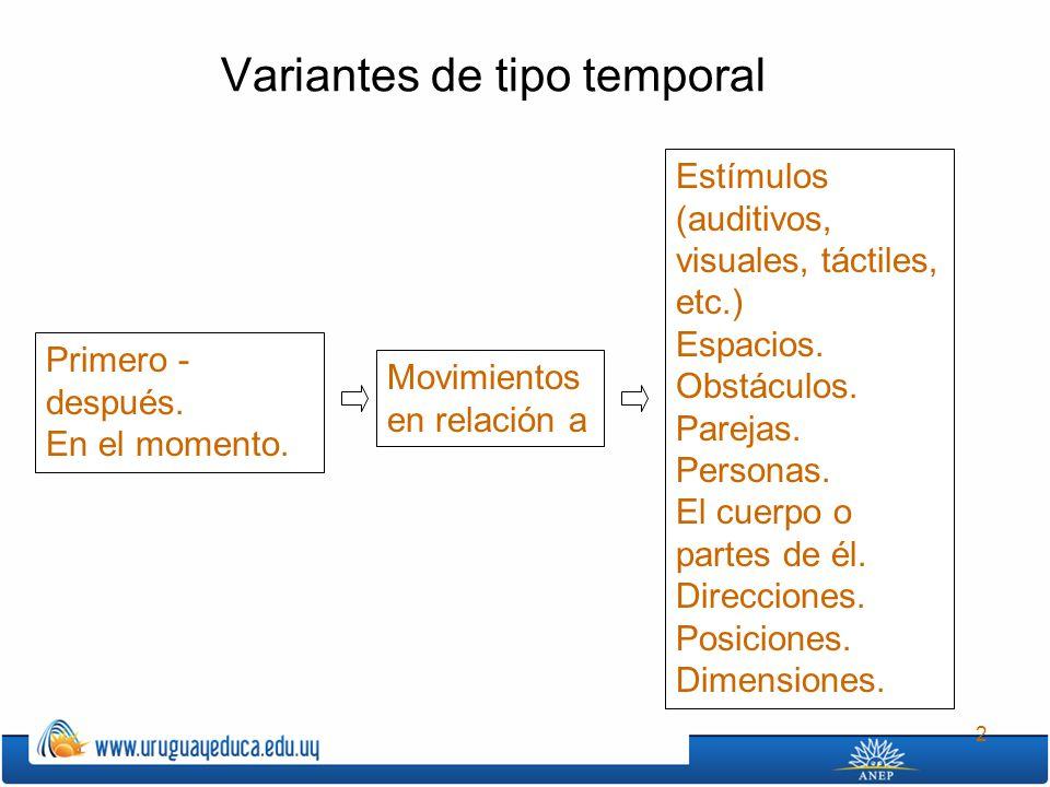 2 Variantes de tipo temporal Primero - después. En el momento. Movimientos en relación a Estímulos (auditivos, visuales, táctiles, etc.) Espacios. Obs