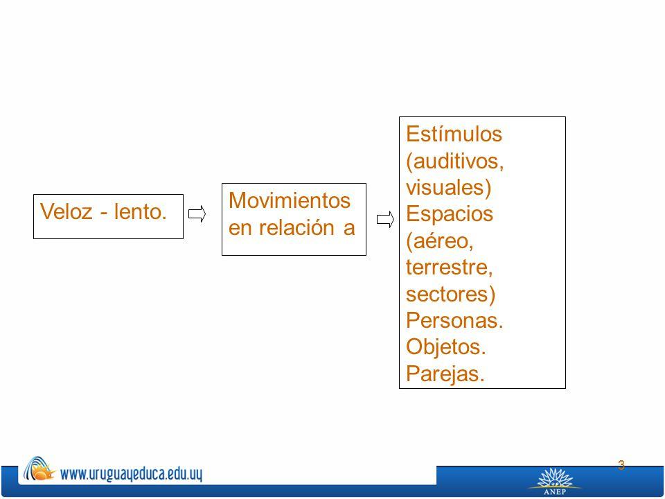 3 Veloz - lento. Movimientos en relación a Estímulos (auditivos, visuales) Espacios (aéreo, terrestre, sectores) Personas. Objetos. Parejas.