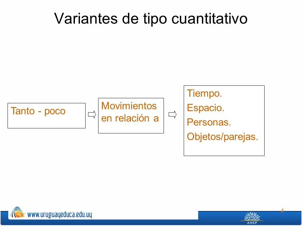 4 Variantes de tipo cuantitativo Tanto - poco Movimientos en relación a Tiempo. Espacio. Personas. Objetos/parejas.