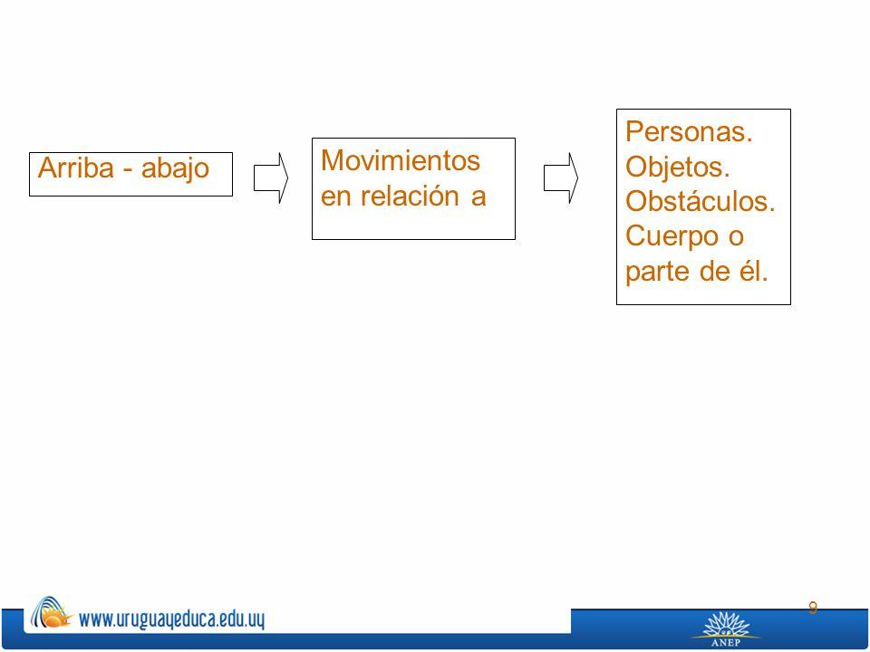 9 Arriba - abajo Personas. Objetos. Obstáculos. Cuerpo o parte de él. Movimientos en relación a