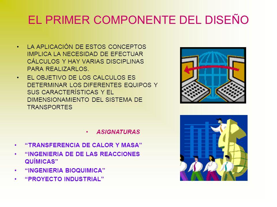 EL PRIMER COMPONENTE DEL DISEÑO LA APLICACIÓN DE ESTOS CONCEPTOS IMPLICA LA NECESIDAD DE EFECTUAR CÁLCULOS Y HAY VARIAS DISCIPLINAS PARA REALIZARLOS.