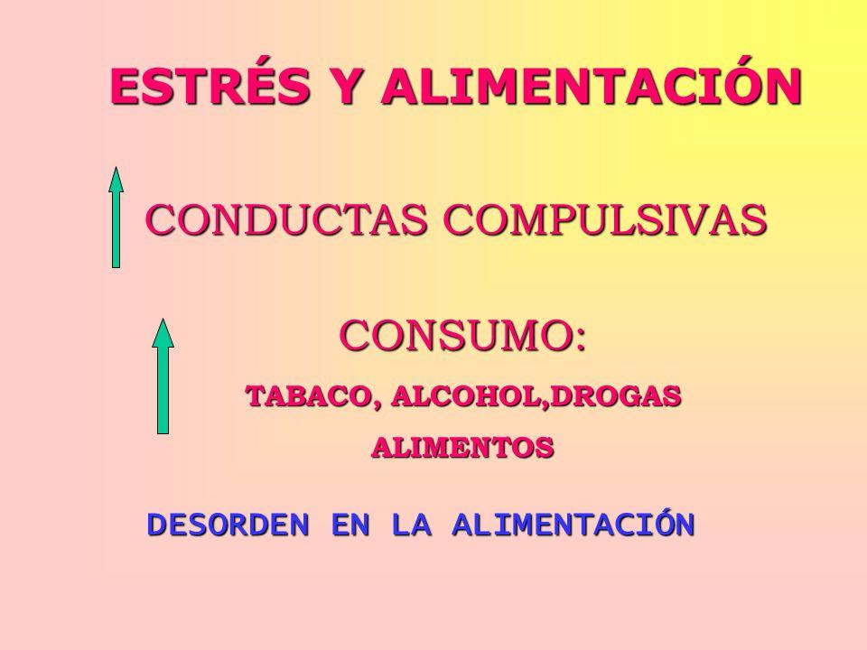 ESTRÉS Y ALIMENTACIÓN CONDUCTAS COMPULSIVAS CONSUMO: TABACO, ALCOHOL,DROGAS ALIMENTOS DESORDEN EN LA ALIMENTACIÓN