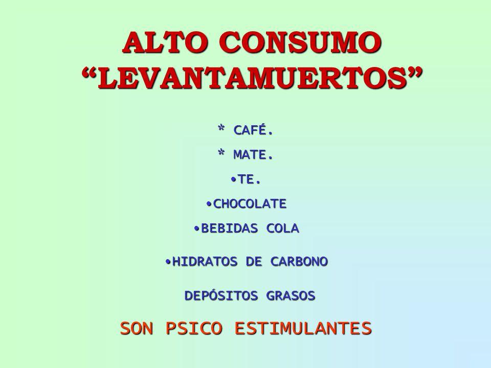 ALTO CONSUMO LEVANTAMUERTOS * CAFÉ. * MATE. TE.TE. CHOCOLATECHOCOLATE BEBIDASBEBIDAS COLA HIDRATOSHIDRATOS DE CARBONO DEPÓSITOS GRASOS SON PSICO ESTIM