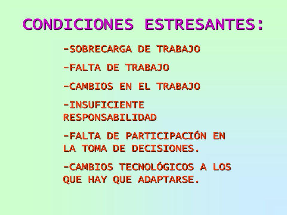 CONDICIONES ESTRESANTES: -SOBRECARGA DE TRABAJO -FALTA DE TRABAJO -CAMBIOS EN EL TRABAJO -INSUFICIENTE RESPONSABILIDAD -FALTA DE PARTICIPACIÓN EN LA T