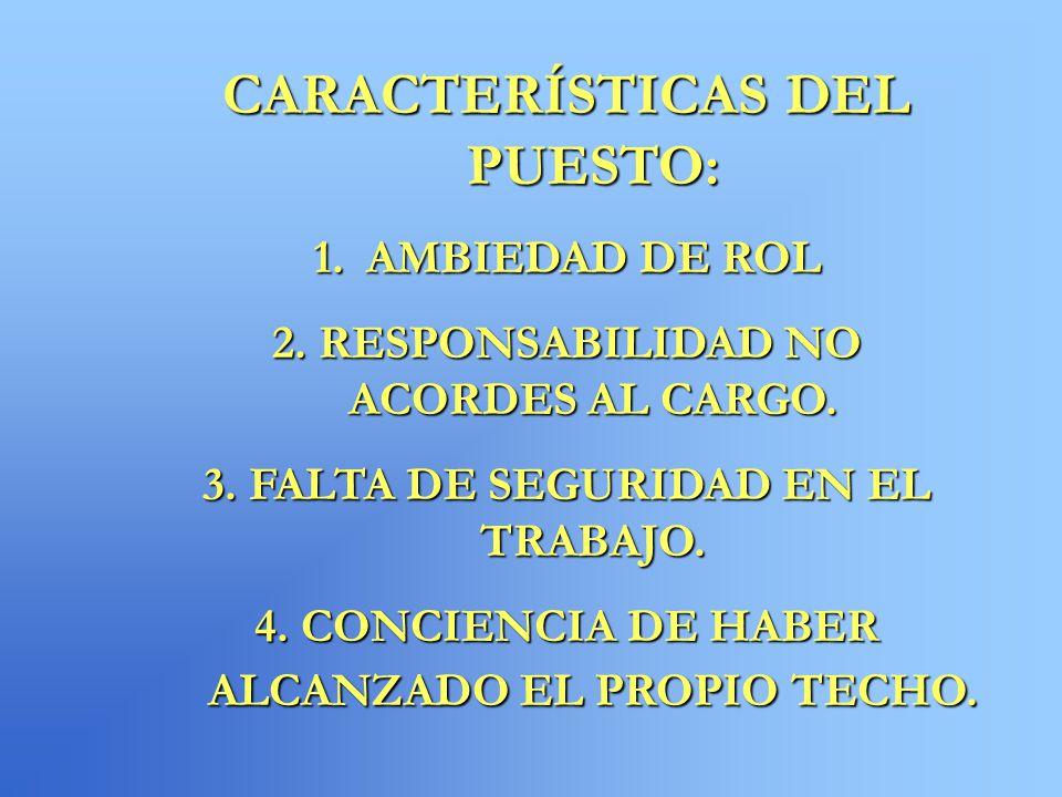 CARACTERÍSTICAS DEL PUESTO: 1.AMBIEDAD DE ROL 2. RESPONSABILIDAD NO ACORDES AL CARGO. 3. FALTA DE SEGURIDAD EN EL TRABAJO. 4. CONCIENCIA DE HABER ALCA